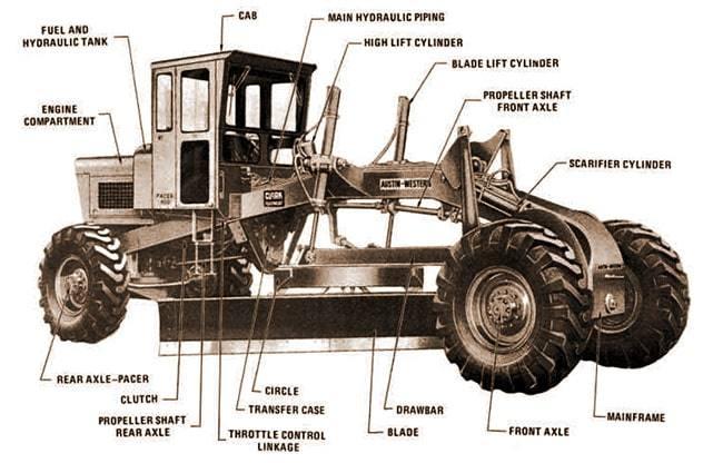 bulldozer untuk mengelolah lahan